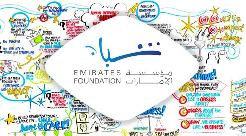 FF attends Emirates Foundation Youth Philanthropy Summit